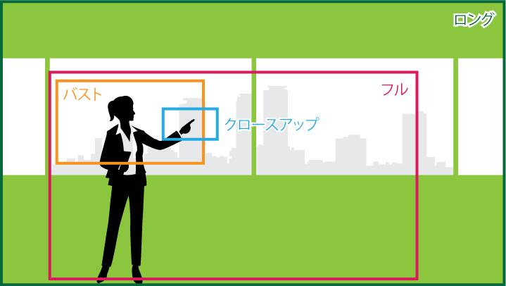 フレームサイズの説明の図