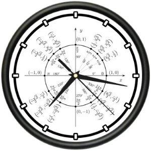 360度の時計の画像
