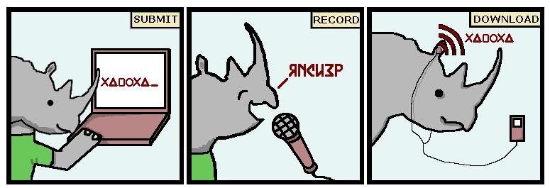 rinospike