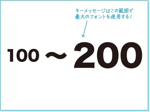 キーメッセージのフォントを100-200pxにしましょうという説明画像
