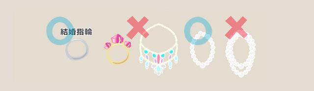 お葬式に参列するときにつけていいアクセサリーのイラスト画像。結婚指輪は大丈夫。他のアクセサリーはダメ。ただし、パール、真珠は可能。ただし、パールのネックレスを二重につけるのはダメ