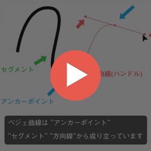 90秒で分かるベジェ曲線の基本的な描き方