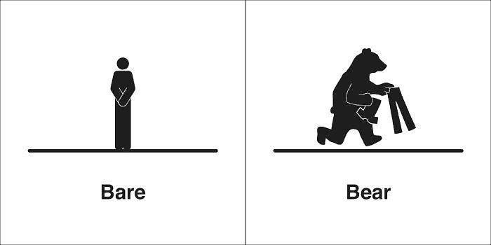 Homophones 同音異義語 - Bare と Bear