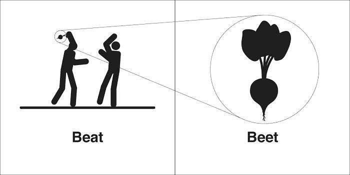 Homophones 同音異義語 - Beat と Beet