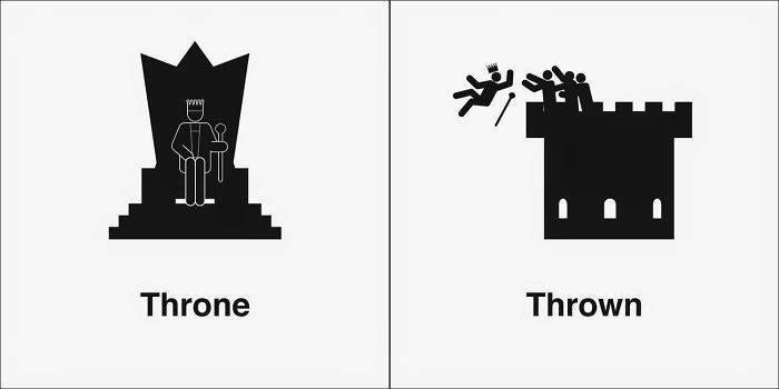 Homophones 同音異義語 - Throne と Thrown